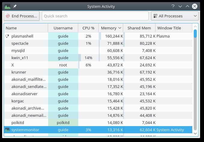5  KDE Workspace - Use and Configure KDE on Desktop or Netbook